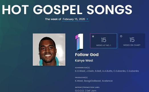Kanye West Follow Jesus Billboard